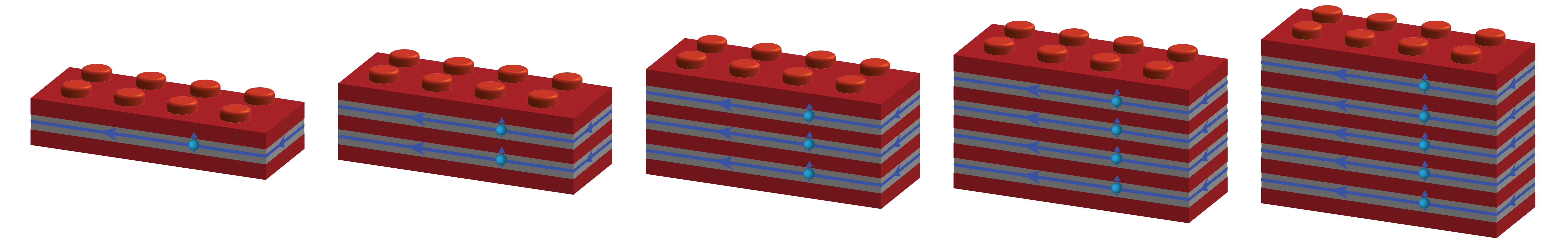 QAH insulators as legos