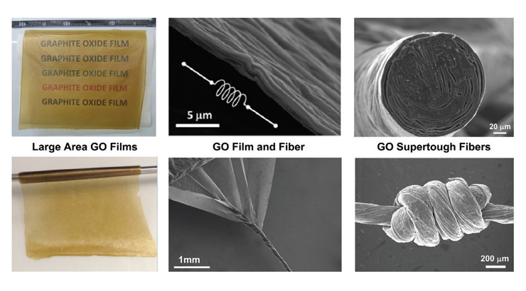 A simple, scalable method of making strong, stretchable graphene oxide fibers that are easily scrolled into yarns and have strengths approaching that of Kevlar.
