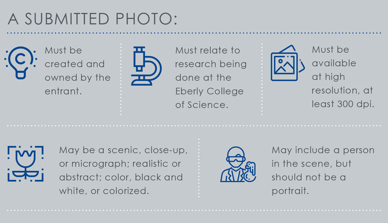 Guidelines to submit a research photo to be part of a future issue of the Science Journal.